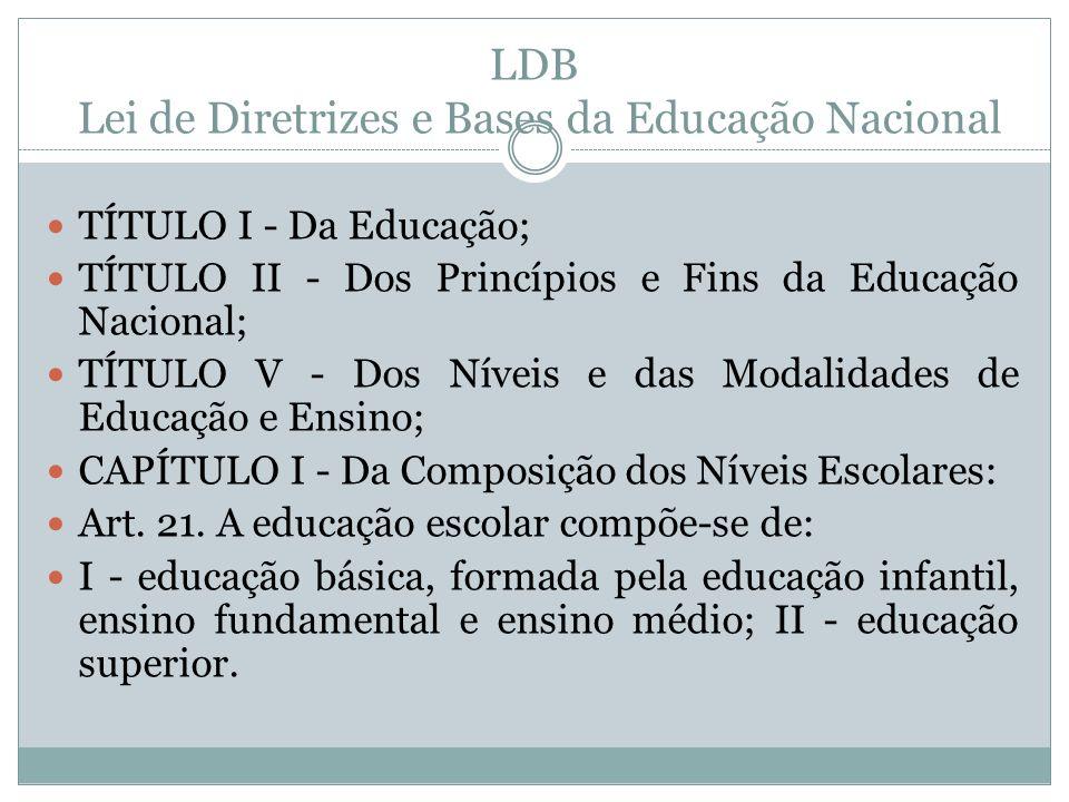 LDB Lei de Diretrizes e Bases da Educação Nacional TÍTULO I - Da Educação; TÍTULO II - Dos Princípios e Fins da Educação Nacional; TÍTULO V - Dos Níve