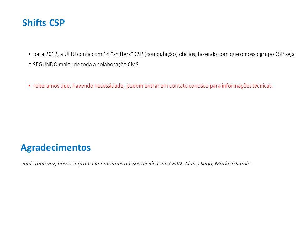 para 2012, a UERJ conta com 14 shifters CSP (computação) oficiais, fazendo com que o nosso grupo CSP seja o SEGUNDO maior de toda a colaboração CMS.