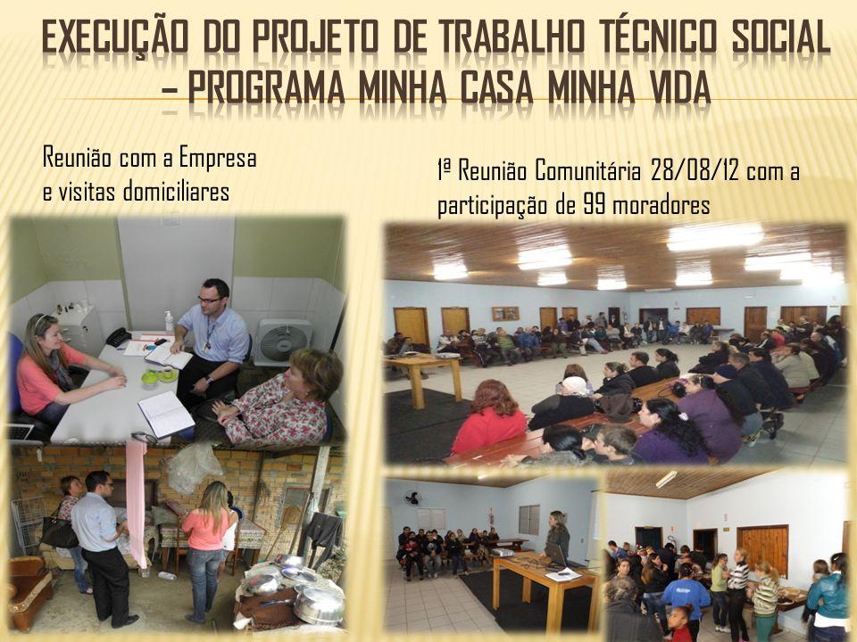 Reunião com a Empresa e visitas domiciliares 1ª Reunião Comunitária 28/08/12 com a participação de 99 moradores