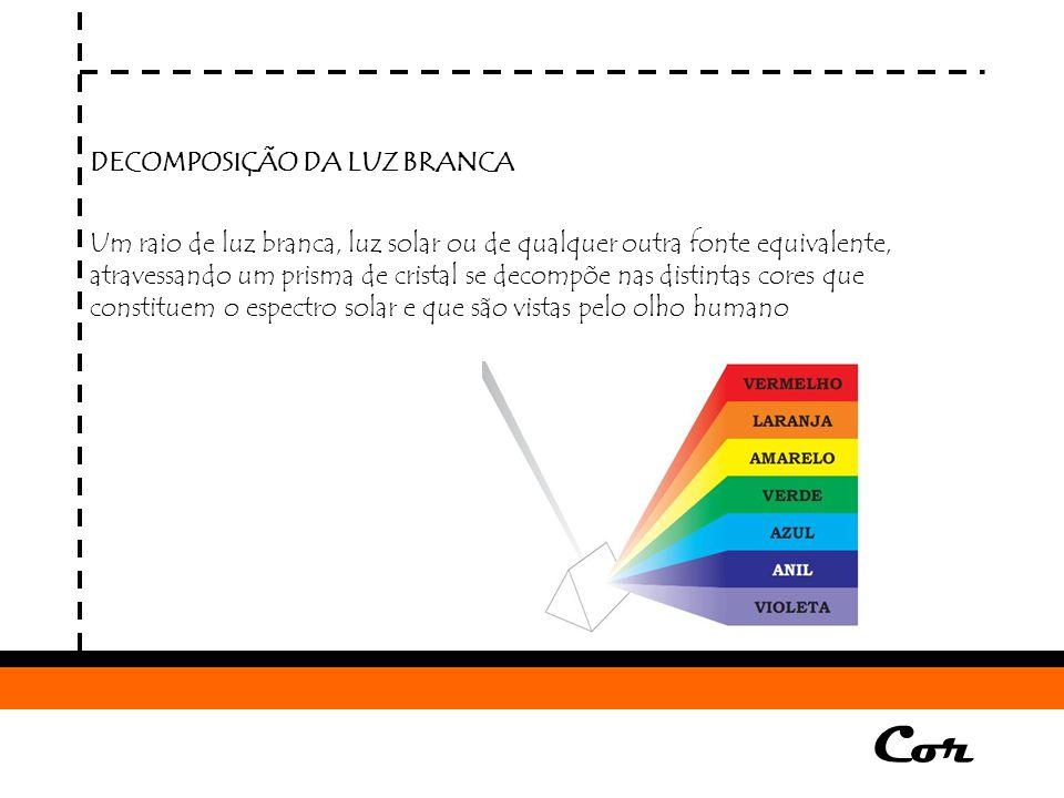 Cor RECOMPOSIÇÃO DA LUZ BRANCA A luz branca também pode ser recomposta, utilizando-se a mistura das cores do arco-íris.