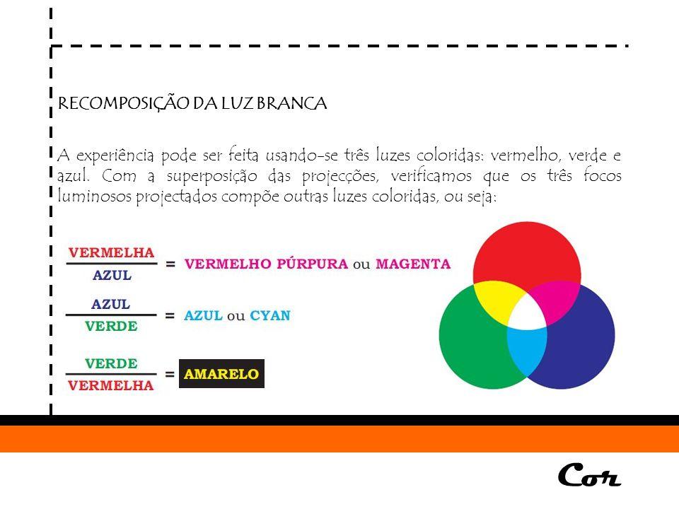 Cor NOMES DAS CORES PIGMENTO Definidos na DRUPA de 1962, através de concurso internacional, os nomes da cores utilizadas em processo gráfico são: