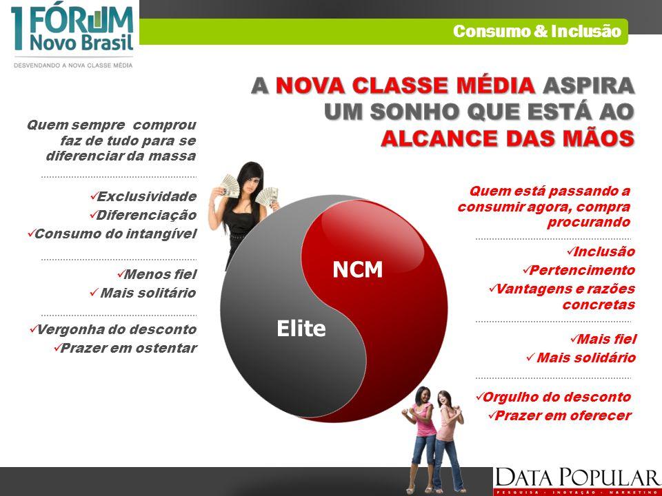 Valores: NCM X Elite Fonte: Data Popular - 18.356 entrevistas / Junho 2011