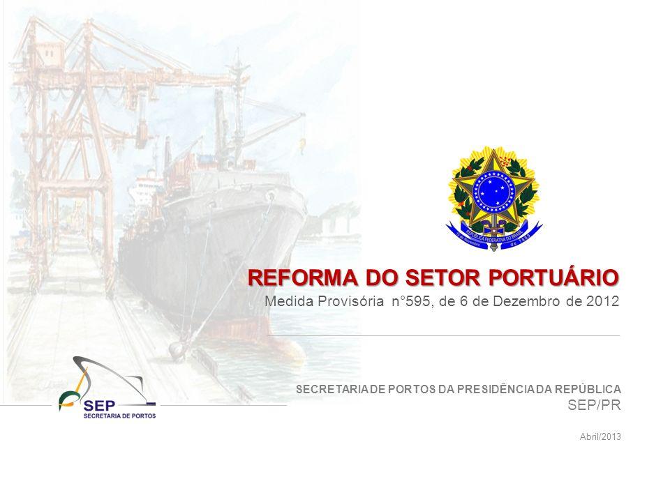 SECRETARIA DE PORTOS DA PRESIDÊNCIA DA REPÚBLICA SEP/PR Abril/2013 REFORMA DO SETOR PORTUÁRIO Medida Provisória n°595, de 6 de Dezembro de 2012
