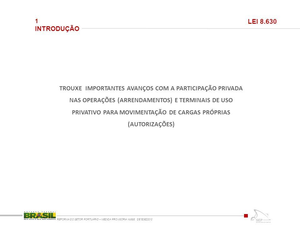 1 INTRODUÇÃO REFORMA DO SETOR PORTUÁRIO – MEDIDA PROVISÓRIA No595, DE 6DEZ2012 LEI 8.630 TROUXE IMPORTANTES AVANÇOS COM A PARTICIPAÇÃO PRIVADA NAS OPERAÇÕES (ARRENDAMENTOS) E TERMINAIS DE USO PRIVATIVO PARA MOVIMENTAÇÃO DE CARGAS PRÓPRIAS (AUTORIZAÇÕES)