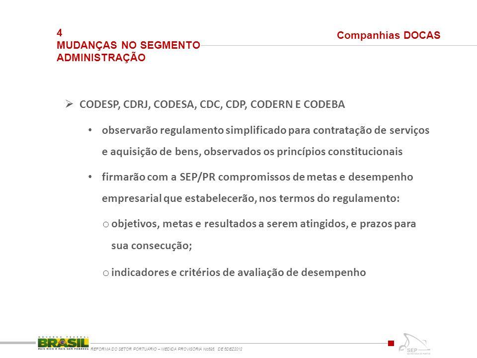 4 MUDANÇAS NO SEGMENTO ADMINISTRAÇÃO REFORMA DO SETOR PORTUÁRIO – MEDIDA PROVISÓRIA No595, DE 6DEZ2012 CODESP, CDRJ, CODESA, CDC, CDP, CODERN E CODEBA observarão regulamento simplificado para contratação de serviços e aquisição de bens, observados os princípios constitucionais firmarão com a SEP/PR compromissos de metas e desempenho empresarial que estabelecerão, nos termos do regulamento: o objetivos, metas e resultados a serem atingidos, e prazos para sua consecução; o indicadores e critérios de avaliação de desempenho Companhias DOCAS
