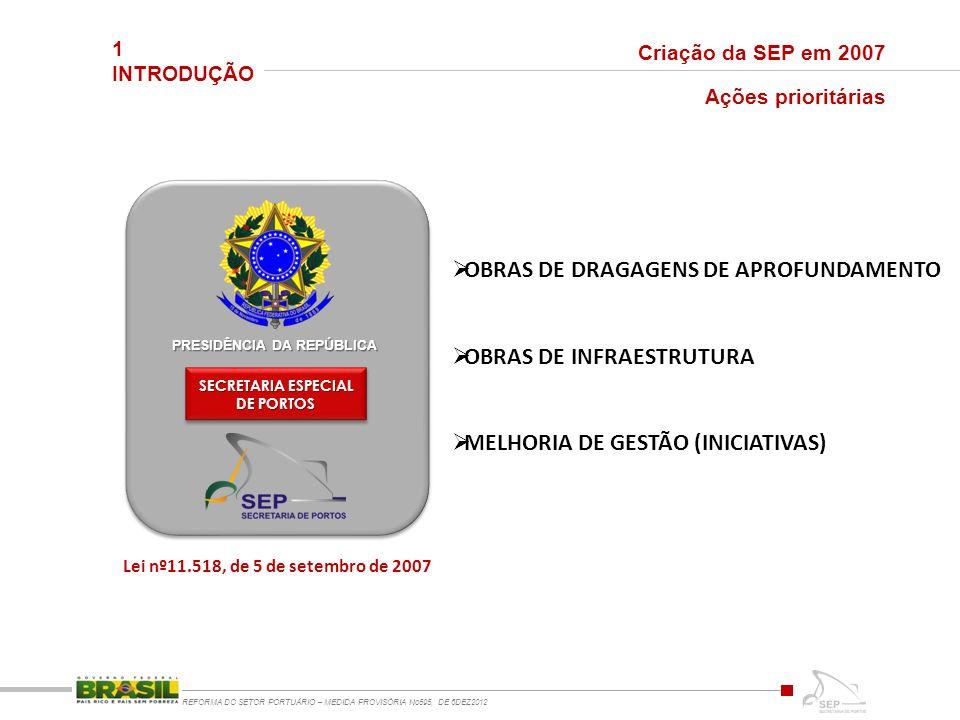 1 INTRODUÇÃO REFORMA DO SETOR PORTUÁRIO – MEDIDA PROVISÓRIA No595, DE 6DEZ2012 Criação da SEP em 2007 PRESIDÊNCIA DA REPÚBLICA SECRETARIA ESPECIAL DE PORTOS Lei nº11.518, de 5 de setembro de 2007 Ações prioritárias OBRAS DE DRAGAGENS DE APROFUNDAMENTO OBRAS DE INFRAESTRUTURA MELHORIA DE GESTÃO (INICIATIVAS)