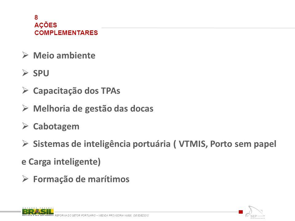 8 AÇÕES COMPLEMENTARES REFORMA DO SETOR PORTUÁRIO – MEDIDA PROVISÓRIA No595, DE 6DEZ2012 Meio ambiente SPU Capacitação dos TPAs Melhoria de gestão das