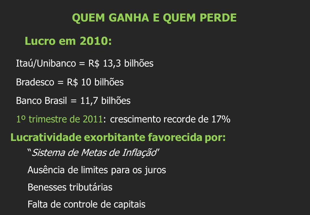 QUEM GANHA E QUEM PERDE Lucro em 2010: Itaú/Unibanco = R$ 13,3 bilhões Bradesco = R$ 10 bilhões Banco Brasil = 11,7 bilhões 1º trimestre de 2011: crescimento recorde de 17% Lucratividade exorbitante favorecida por: Sistema de Metas de Inflação Ausência de limites para os juros Benesses tributárias Falta de controle de capitais