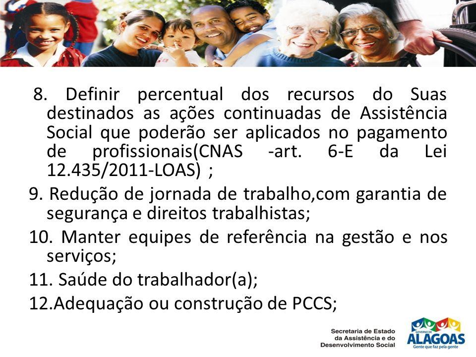 8. Definir percentual dos recursos do Suas destinados as ações continuadas de Assistência Social que poderão ser aplicados no pagamento de profissiona