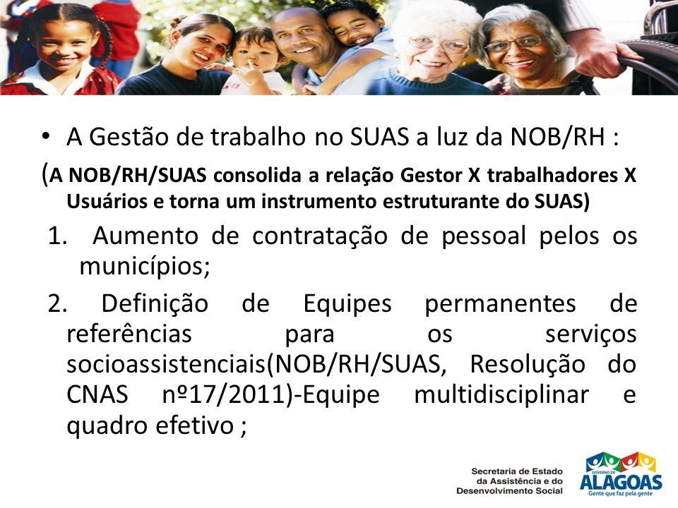 A Gestão de trabalho no SUAS a luz da NOB/RH : ( A NOB/RH/SUAS consolida a relação Gestor X trabalhadores X Usuários e torna um instrumento estruturante do SUAS) 1.