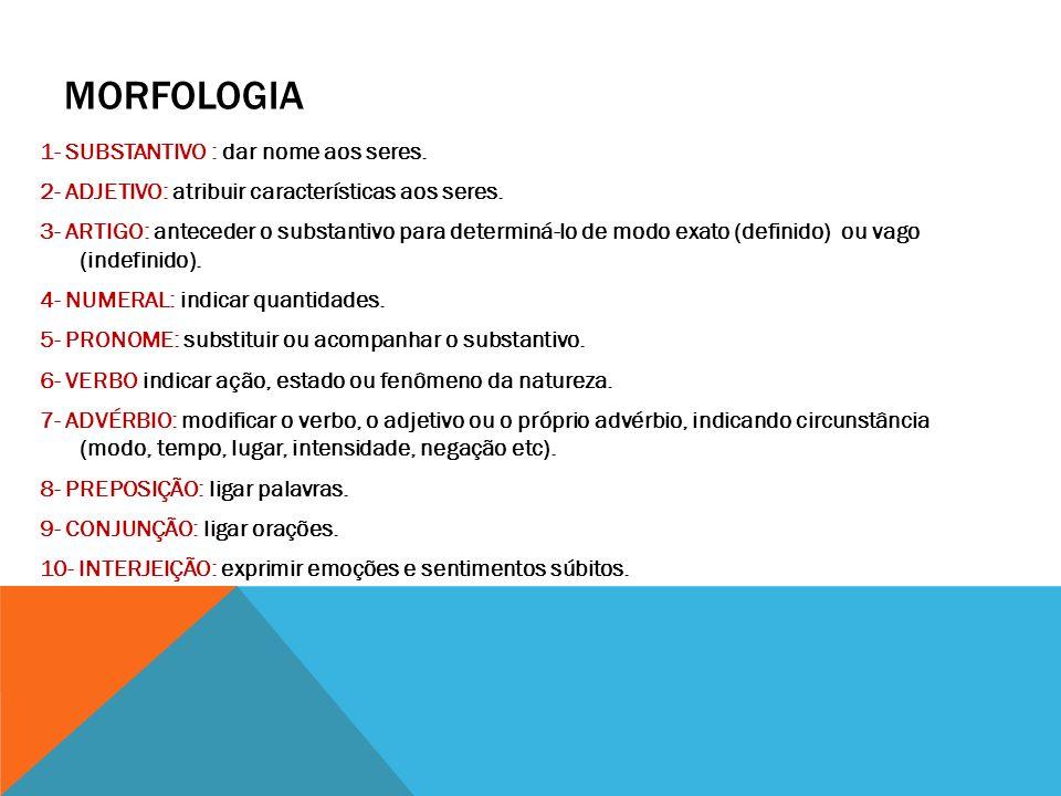 MORFOLOGIA 1- SUBSTANTIVO : dar nome aos seres. 2- ADJETIVO: atribuir características aos seres. 3- ARTIGO: anteceder o substantivo para determiná-lo