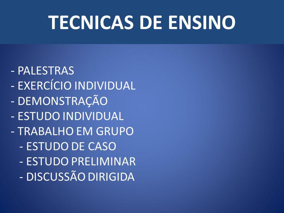 TECNICAS DE ENSINO - PALESTRAS - EXERCÍCIO INDIVIDUAL - DEMONSTRAÇÃO - ESTUDO INDIVIDUAL - TRABALHO EM GRUPO - ESTUDO DE CASO - ESTUDO PRELIMINAR - DI