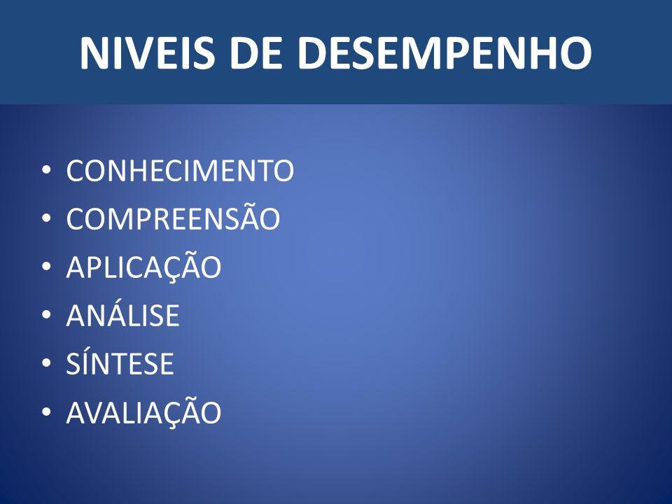 NIVEIS DE DESEMPENHO CONHECIMENTO COMPREENSÃO APLICAÇÃO ANÁLISE SÍNTESE AVALIAÇÃO