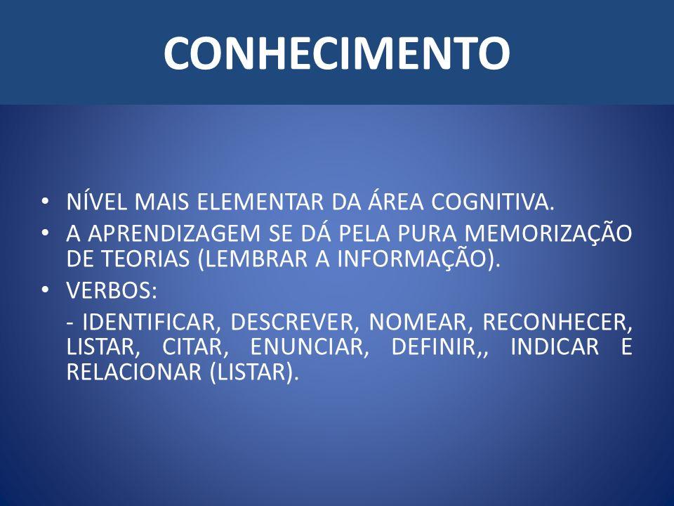 COMPREENSÃO O ALUNO DEVE DEMONSTRAR CAPACIDADE PARA EXPLICAR O SIGNIFICADO DO QUE APRENDEU.