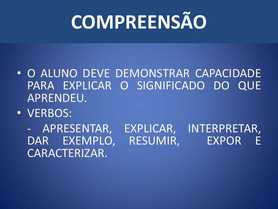 COMPREENSÃO O ALUNO DEVE DEMONSTRAR CAPACIDADE PARA EXPLICAR O SIGNIFICADO DO QUE APRENDEU. VERBOS: - APRESENTAR, EXPLICAR, INTERPRETAR, DAR EXEMPLO,