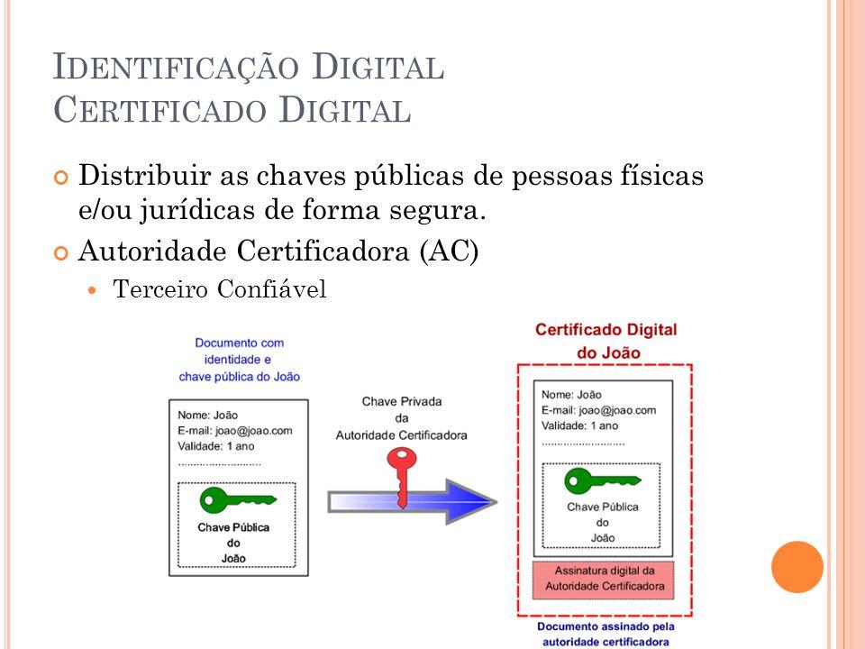 I DENTIFICAÇÃO D IGITAL C ERTIFICADO D IGITAL Distribuir as chaves públicas de pessoas físicas e/ou jurídicas de forma segura. Autoridade Certificador
