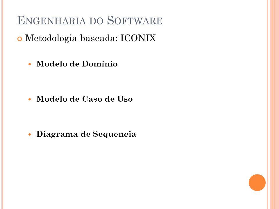 E NGENHARIA DO S OFTWARE Metodologia baseada: ICONIX Modelo de Domínio Modelo de Caso de Uso Diagrama de Sequencia