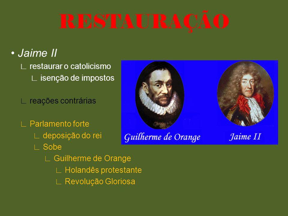 RESTAURAÇÃO Jaime II restaurar o catolicismo isenção de impostos reações contrárias Parlamento forte deposição do rei Sobe Guilherme de Orange Holandê
