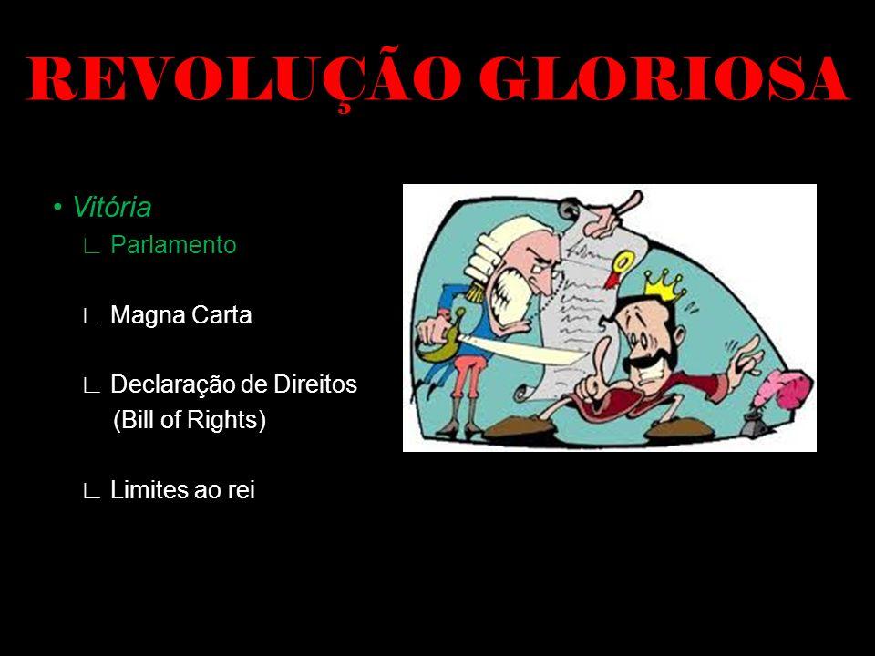 REVOLUÇÃO GLORIOSA Vitória Parlamento Magna Carta Declaração de Direitos (Bill of Rights) Limites ao rei