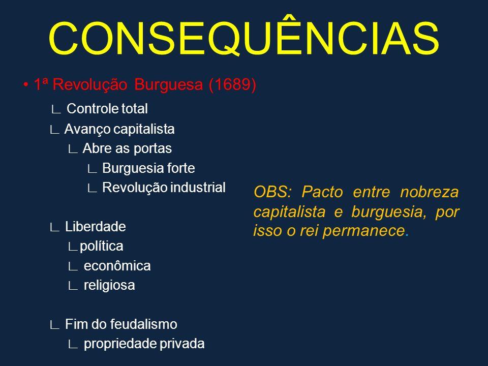 CONSEQUÊNCIAS 1ª Revolução Burguesa (1689) Controle total Avanço capitalista Abre as portas Burguesia forte Revolução industrial Liberdade política ec