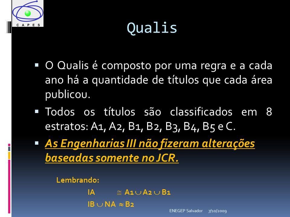 O Qualis é composto por uma regra e a cada ano há a quantidade de títulos que cada área publicou.