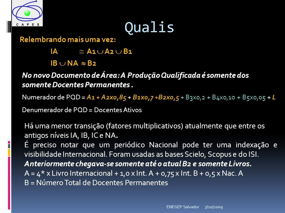 7/10/2009ENEGEP Salvador Relembrando mais uma vez: IA A1 A2 B1 IB NA B2 Qualis Numerador de PQD = A1 + A2x0,85 + B1x0,7 +B2x0,5 + B3x0,2 + B4x0,10 + B5x0,05 + L No novo Documento de Área: A Produção Qualificada é somente dos somente Docentes Permanentes.