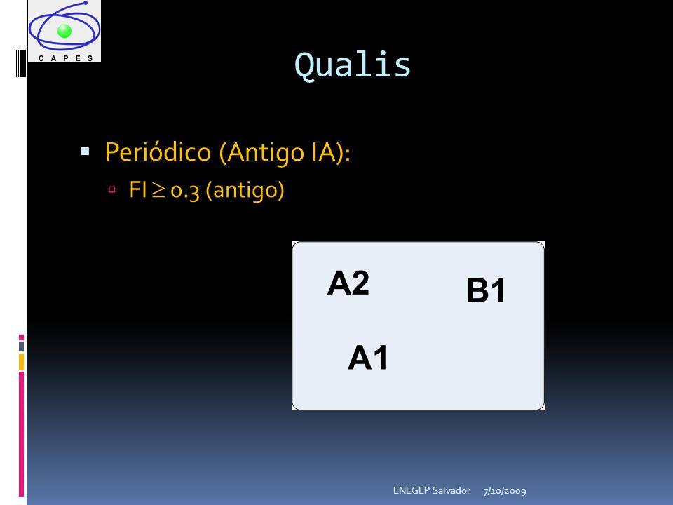 7/10/2009ENEGEP Salvador Periódico (Antigo IA): FI 0.3 (antigo) Qualis