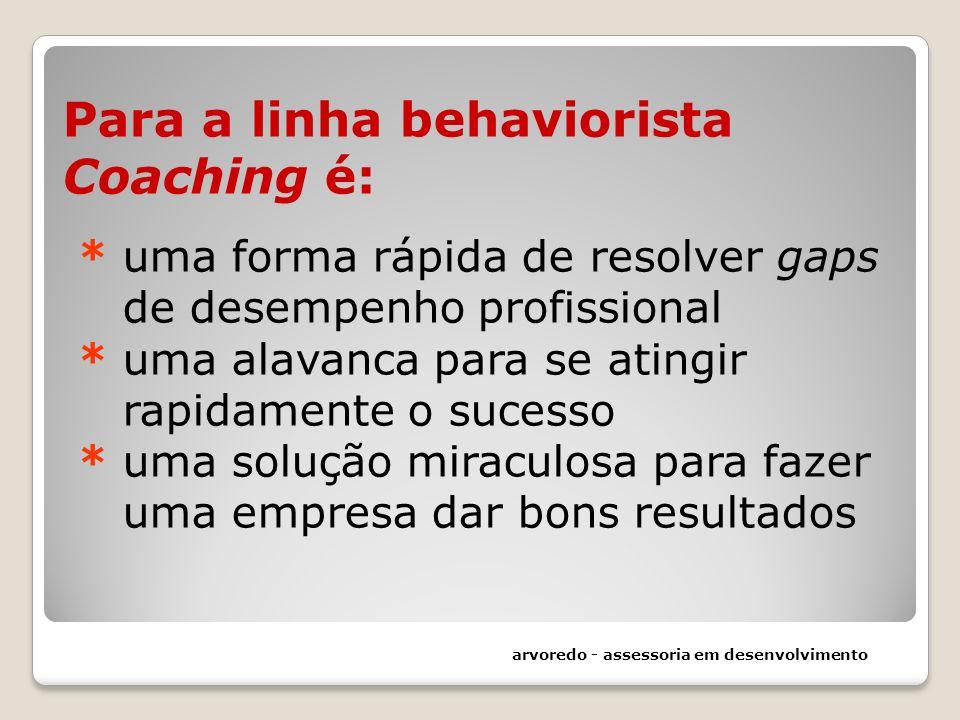 Para a linha behaviorista Coaching é: * uma forma rápida de resolver gaps de desempenho profissional * uma alavanca para se atingir rapidamente o suce