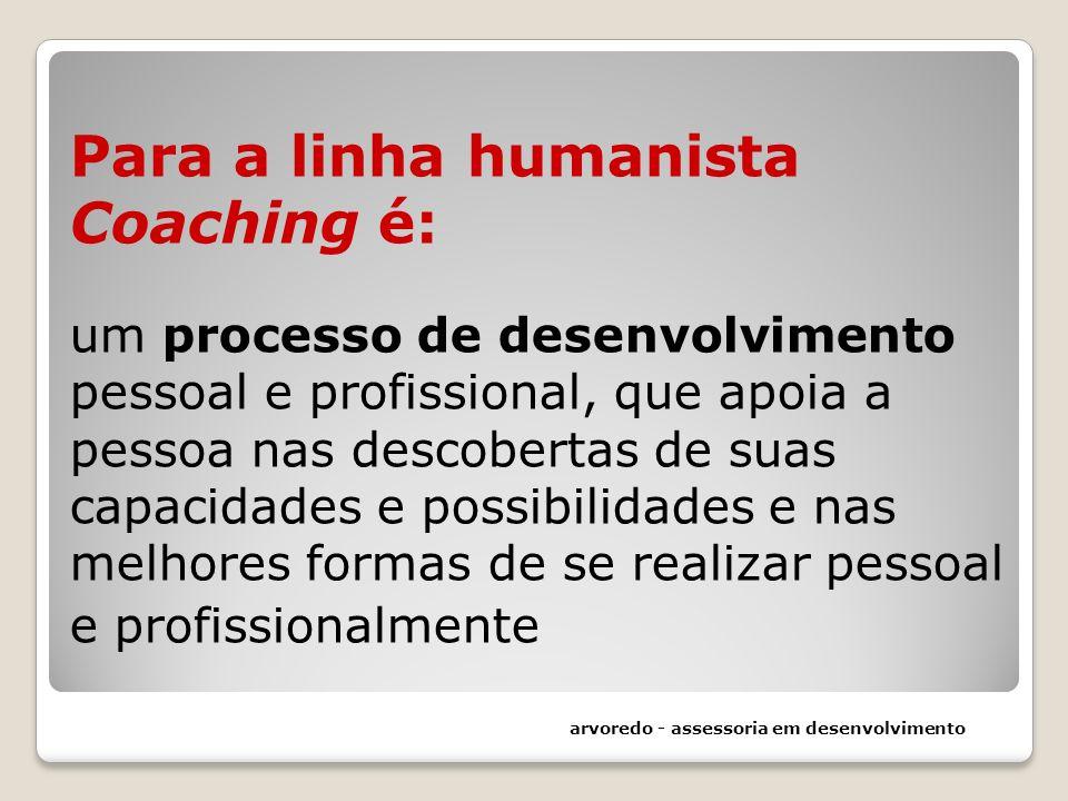 Para a linha humanista Coaching é: um processo de desenvolvimento pessoal e profissional, que apoia a pessoa nas descobertas de suas capacidades e pos