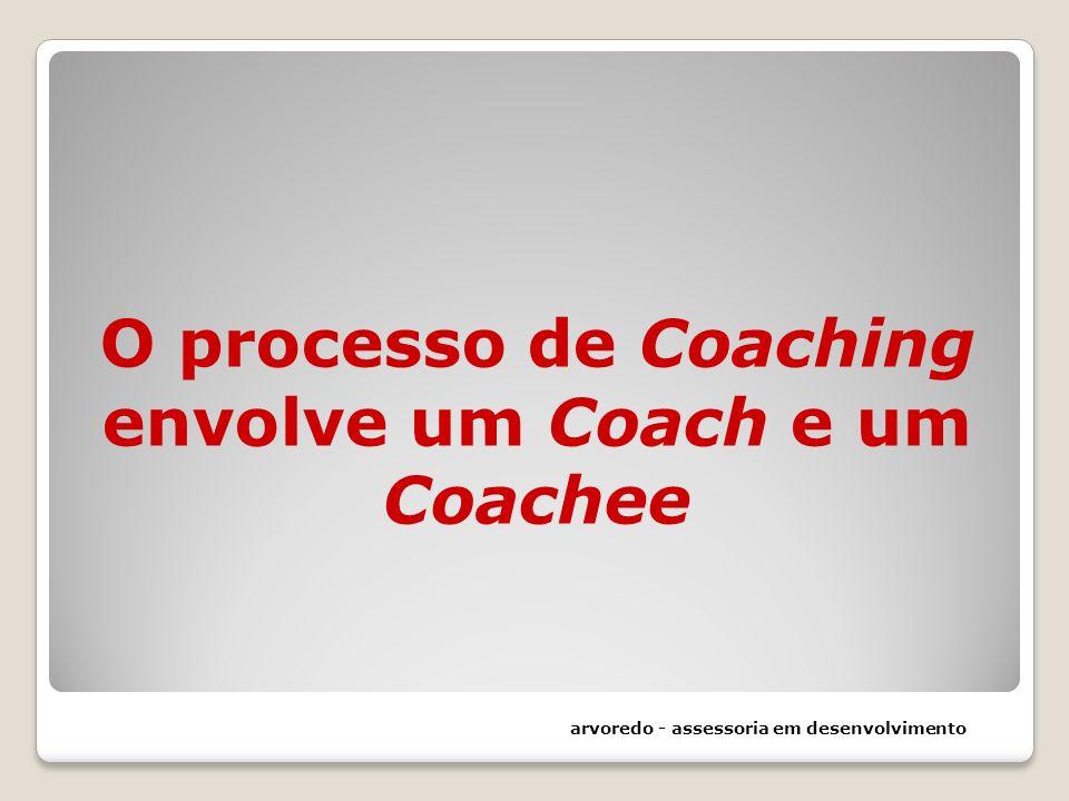 O processo de Coaching envolve um Coach e um Coachee arvoredo - assessoria em desenvolvimento