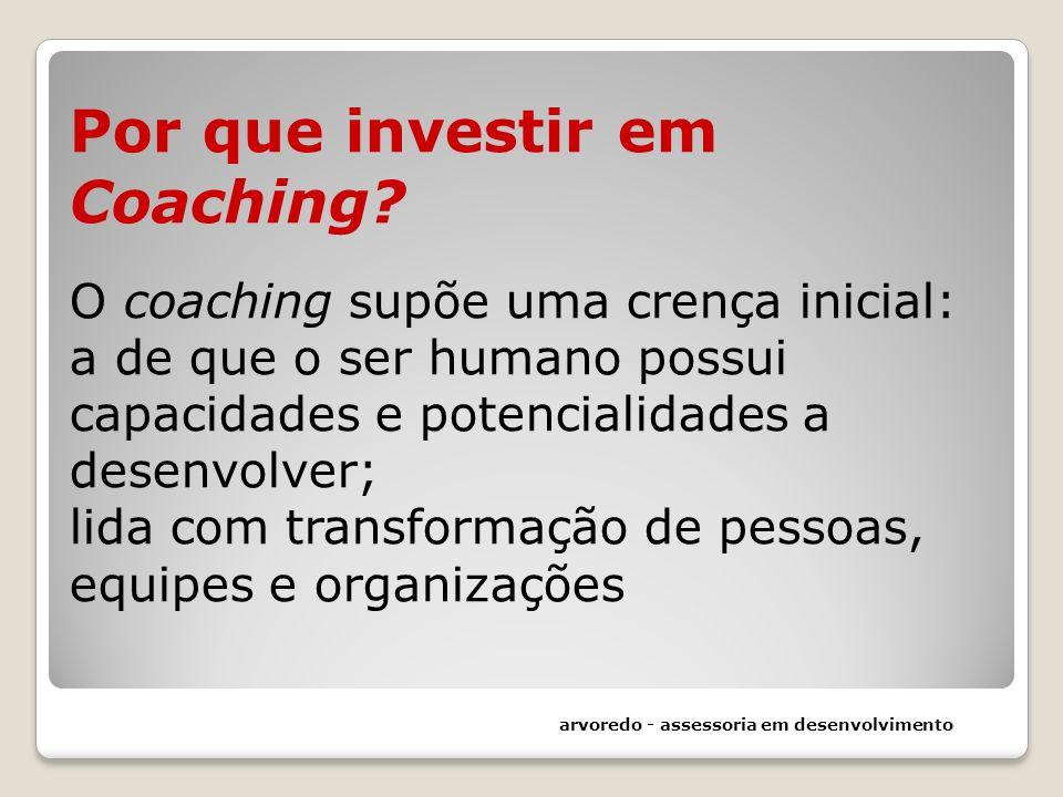Por que investir em Coaching? O coaching supõe uma crença inicial: a de que o ser humano possui capacidades e potencialidades a desenvolver; lida com