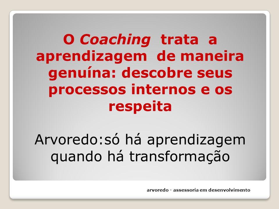 O Coaching trata a aprendizagem de maneira genuína: descobre seus processos internos e os respeita Arvoredo:só há aprendizagem quando há transformação
