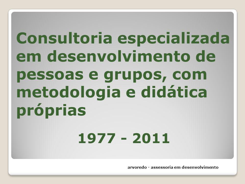 Consultoria especializada em desenvolvimento de pessoas e grupos, com metodologia e didática próprias 1977 - 2011 arvoredo - assessoria em desenvolvim