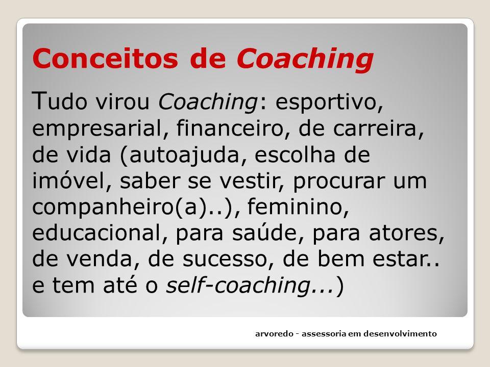 Conceitos de Coaching T udo virou Coaching: esportivo, empresarial, financeiro, de carreira, de vida (autoajuda, escolha de imóvel, saber se vestir, p