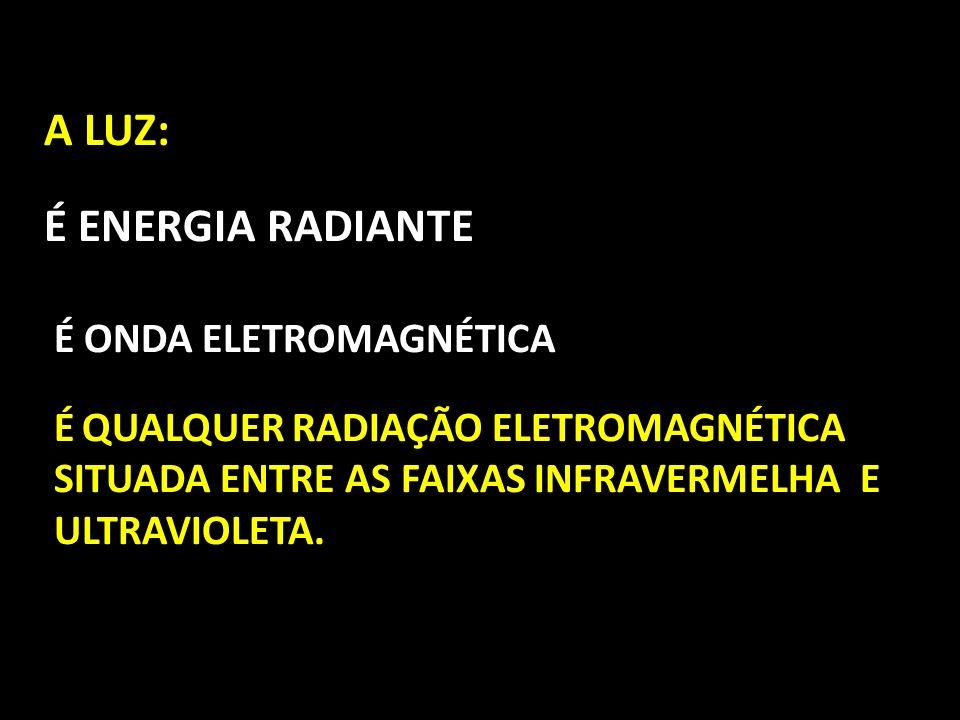 A LUZ: É ENERGIA RADIANTE É ONDA ELETROMAGNÉTICA É QUALQUER RADIAÇÃO ELETROMAGNÉTICA SITUADA ENTRE AS FAIXAS INFRAVERMELHA E ULTRAVIOLETA. JAMES CLERK