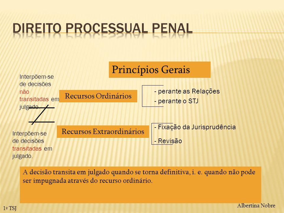 Albertina Nobre 1º TSJ Princípios Gerais Recursos Ordinários Recursos Extraordinários A decisão transita em julgado quando se torna definitiva, i. e.