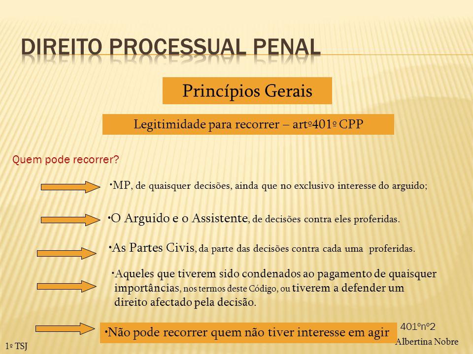 Albertina Nobre 1º TSJ Legitimidade para recorrer – artº401º CPP Princípios Gerais MP, de quaisquer decisões, ainda que no exclusivo interesse do argu