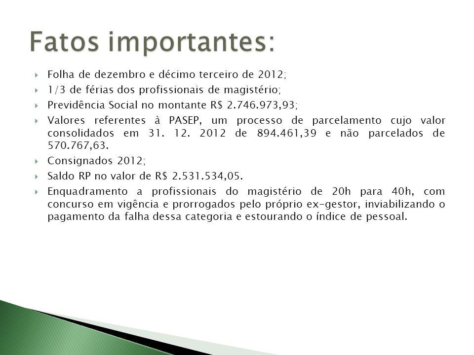 Folha de dezembro e décimo terceiro de 2012; 1/3 de férias dos profissionais de magistério; Previdência Social no montante R$ 2.746.973,93; Valores re