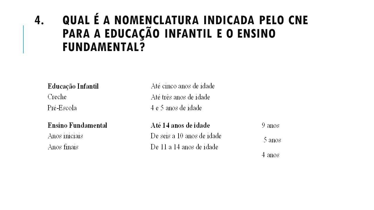 4.QUAL É A NOMENCLATURA INDICADA PELO CNE PARA A EDUCAÇÃO INFANTIL E O ENSINO FUNDAMENTAL?