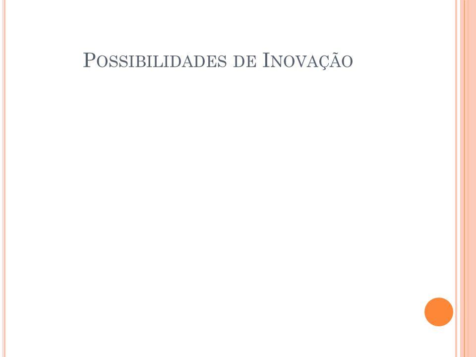P OSSIBILIDADES DE I NOVAÇÃO