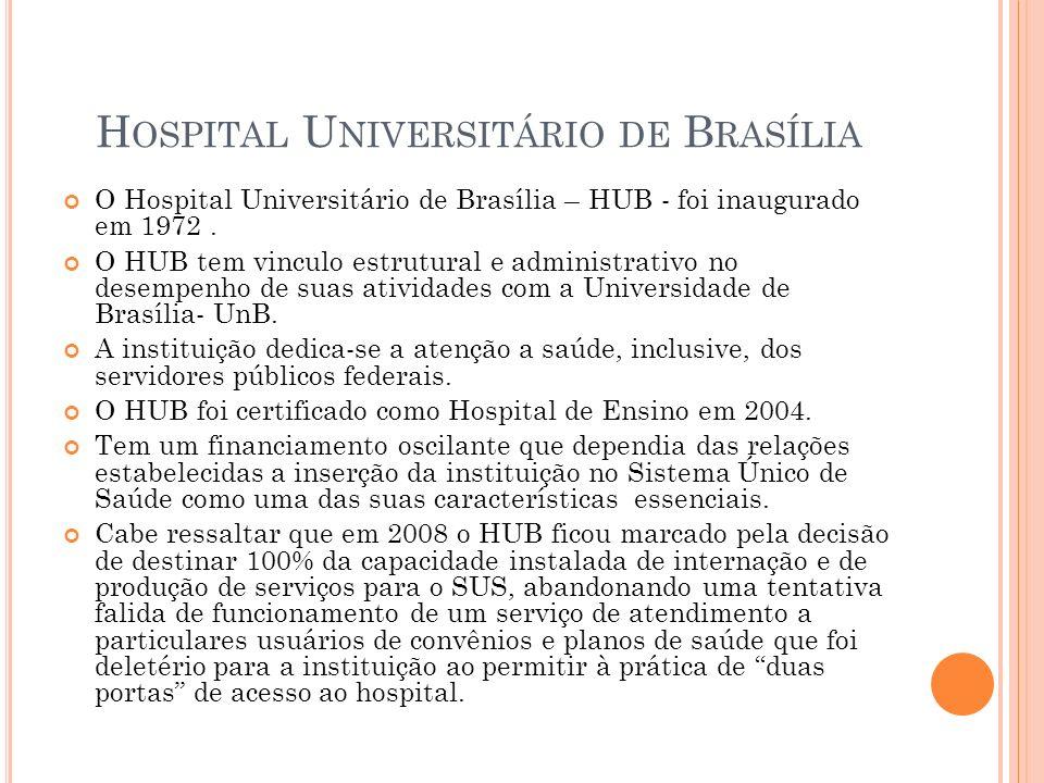 H OSPITAL U NIVERSITÁRIO DE B RASÍLIA O Hospital Universitário de Brasília – HUB - foi inaugurado em 1972. O HUB tem vinculo estrutural e administrati