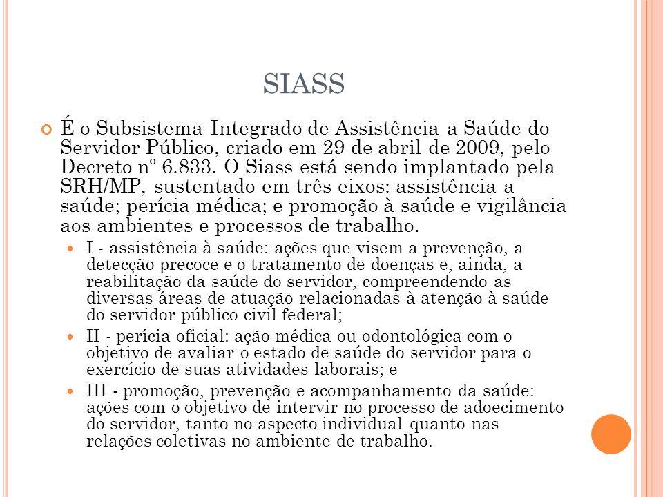 SIASS É o Subsistema Integrado de Assistência a Saúde do Servidor Público, criado em 29 de abril de 2009, pelo Decreto nº 6.833. O Siass está sendo im