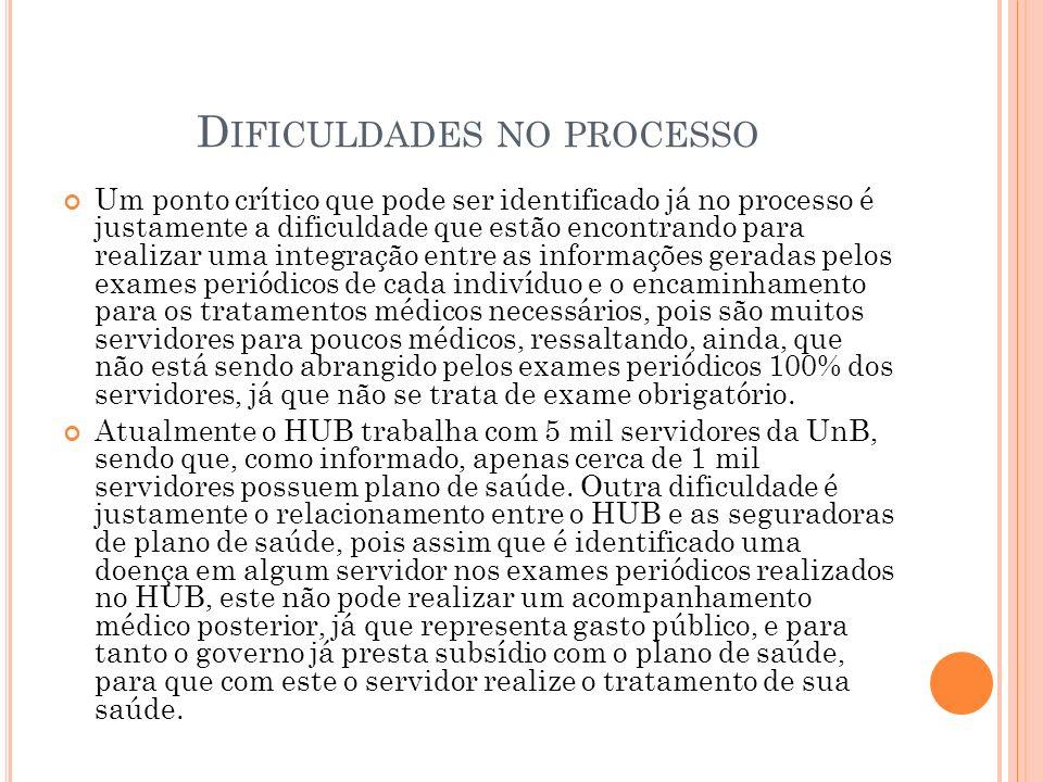 N ECESSIDADE DE M UDANÇAS NO P ROCESSO