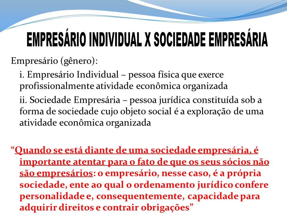 Empresário (gênero): i. Empresário Individual – pessoa física que exerce profissionalmente atividade econômica organizada ii. Sociedade Empresária – p