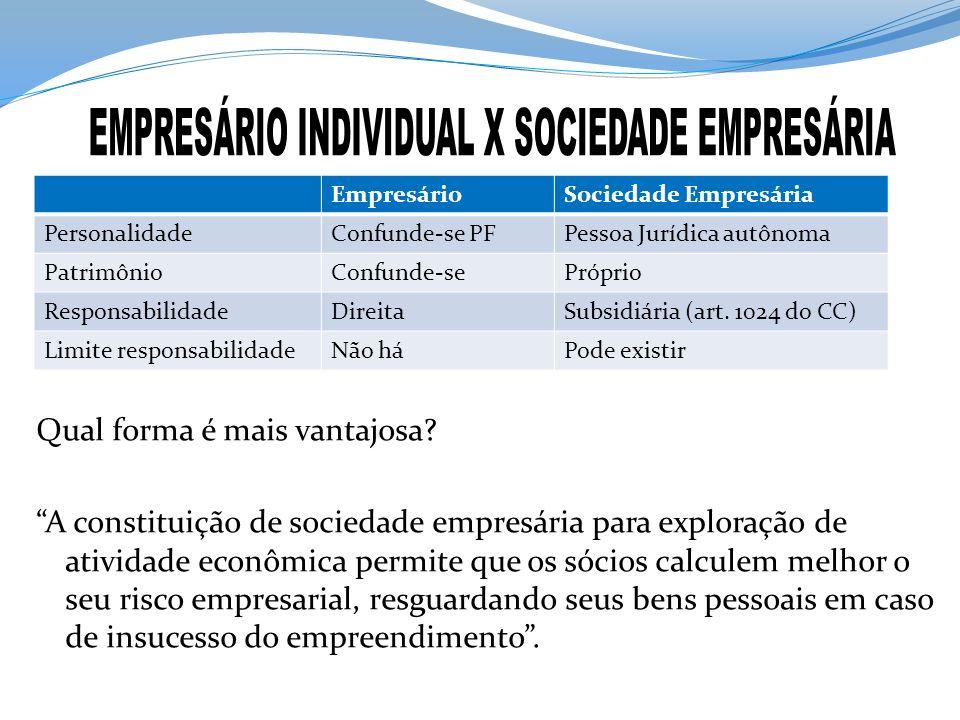 EmpresárioSociedade Empresária PersonalidadeConfunde-se PFPessoa Jurídica autônoma PatrimônioConfunde-sePróprio ResponsabilidadeDireitaSubsidiária (ar