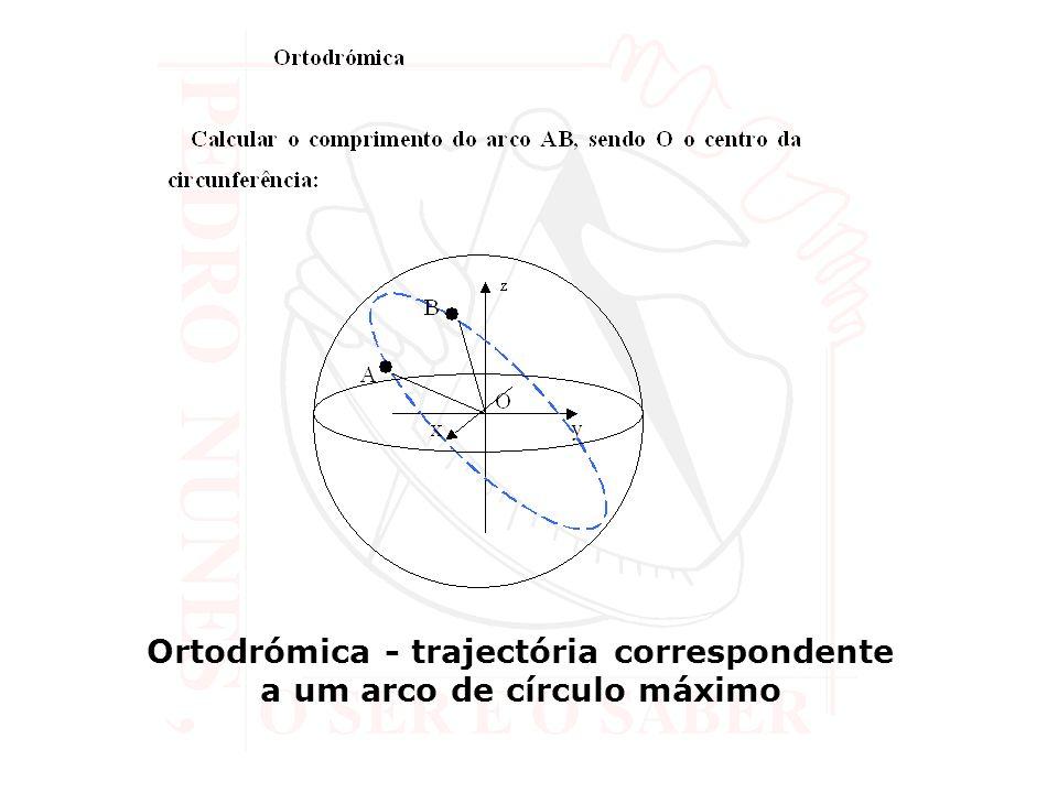 Ortodrómica - trajectória correspondente a um arco de círculo máximo