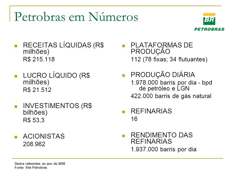 Petrobras em Números RECEITAS LÍQUIDAS (R$ milhões) R$ 215.118 LUCRO LÍQUIDO (R$ milhões) R$ 21.512 INVESTIMENTOS (R$ bilhões) R$ 53,3 ACIONISTAS 208.