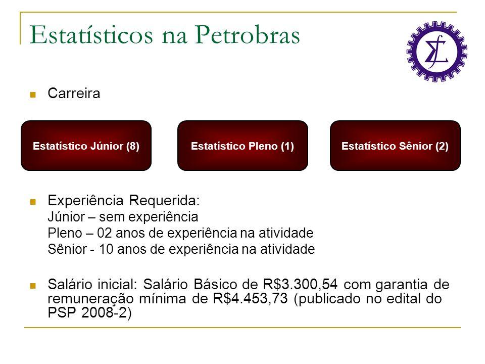 Estatísticos na Petrobras Carreira Experiência Requerida: Júnior – sem experiência Pleno – 02 anos de experiência na atividade Sênior - 10 anos de exp