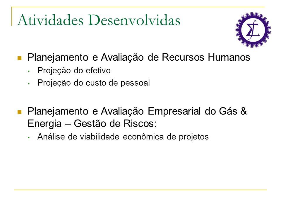 Atividades Desenvolvidas Planejamento e Avaliação de Recursos Humanos Projeção do efetivo Projeção do custo de pessoal Planejamento e Avaliação Empres