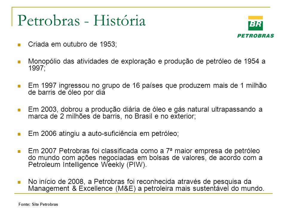 Petrobras - História Criada em outubro de 1953; Monopólio das atividades de exploração e produção de petróleo de 1954 a 1997; Em 1997 ingressou no gru